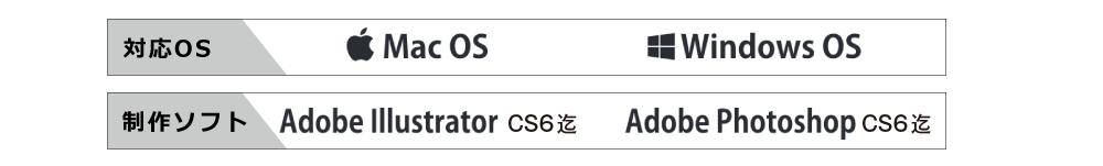 掲載入稿時OS